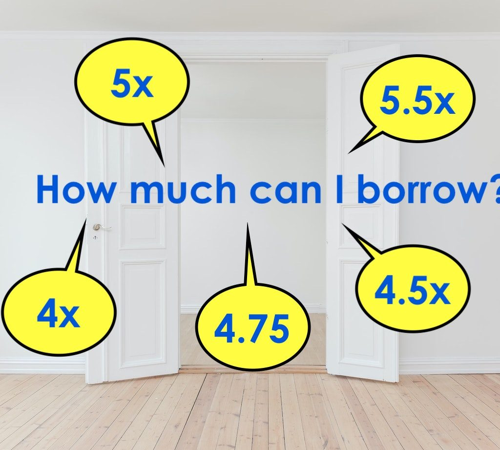 Image of maximum loan